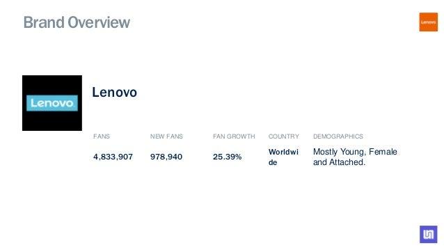 Lenovo Social Media Analysis Q4 2015