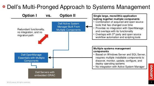 Lenovo XClarity and Dell Systems Management