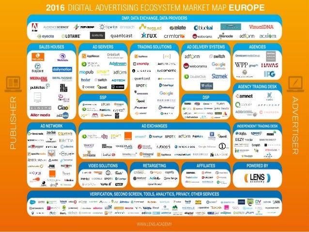 Map Europe 2016.Lens Academy Digital Advertising Ecosystem Market Map Europe 2016