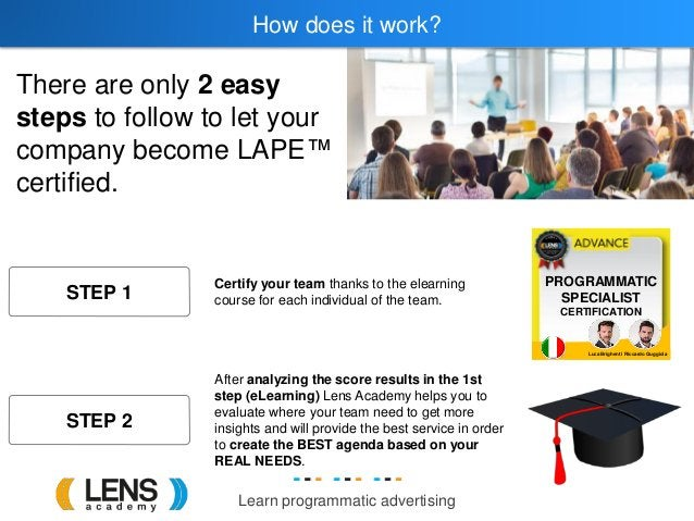Learn programmatic advertising How does it work? There are only 2 easy steps to follow to let your company become LAPE™ ce...