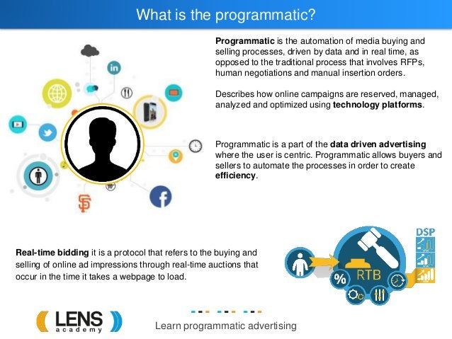 Learn programmatic advertising What is the programmatic? Programmatic is the automation of media buying and selling proces...
