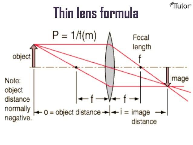 derivation of mirror formula for convex mirror pdf