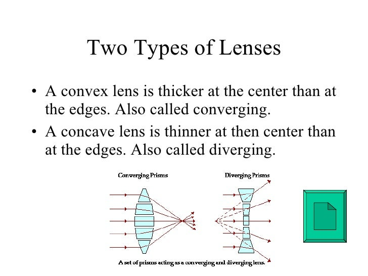 Lenses And Mirrors