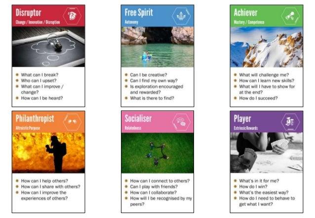 Gamification Design Lenses Slide 2