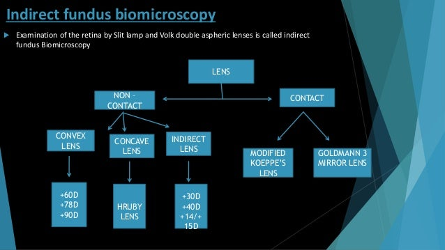 Indirect fundus biomicroscopy  Examination of the retina by Slit lamp and Volk double aspheric lenses is called indirect ...
