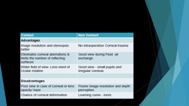 OPTICS OF CONVENTIONAL CONTACT LENSES  The first component (inferior lens) –acrylic contact lens concave posterior surfac...