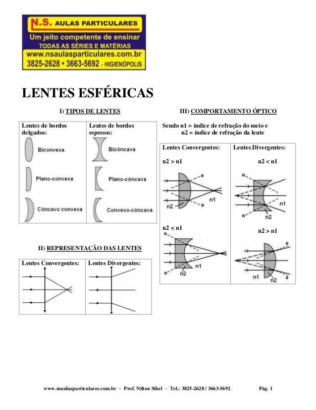 www.nsaulasparticulares.com.br – Prof. Nilton Sihel – Tel.: 3825-2628 / 3663-5692 Pág. 1 LENTES ESFÉRICAS I) TIPOS DE LENT...