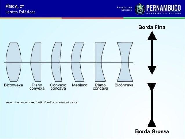 Lentes esféricas Slide 3