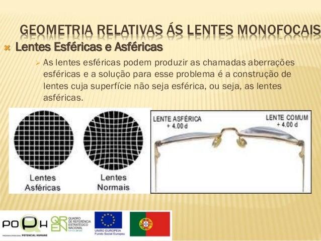 b2aef0c87e 8. GEOMETRIA RELATIVAS ÁS LENTES MONOFOCAIS Lentes Esféricas e Asféricas  ...