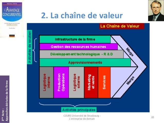 L entreprise de demain le cours 2010 - Creation de valeur porter ...