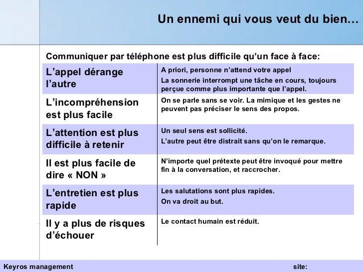 Exemple Guide D Entretien Téléphonique Prospection ...