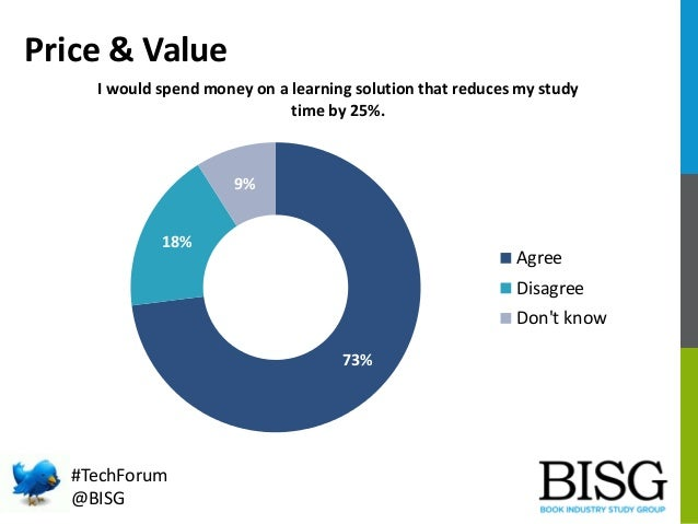 Student Attitudes Toward Content in Higher Education - Tech