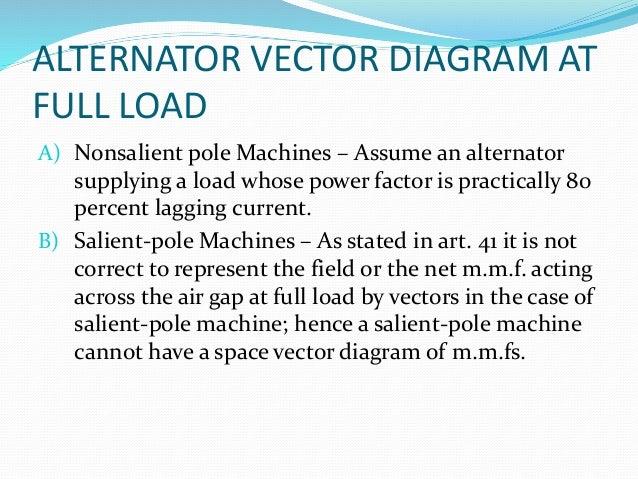 Generating equipment alternator vector diagram ccuart Gallery