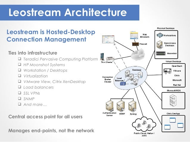 OpenStack VDI and DaaS with Leostream and the Teradici