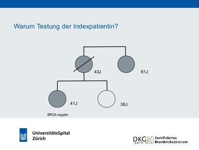 Warum Testung der Indexpatientin? 43J 61J 41J 38J BRCA positiv BRCA negativ