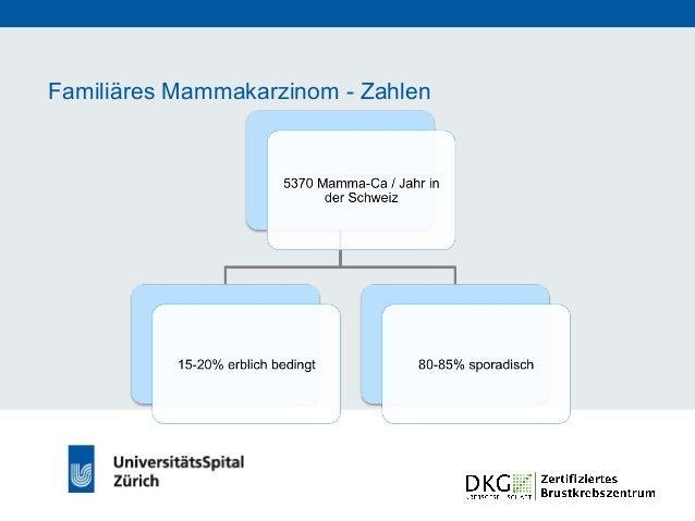 Familiäres Mammakarzinom - Zahlen