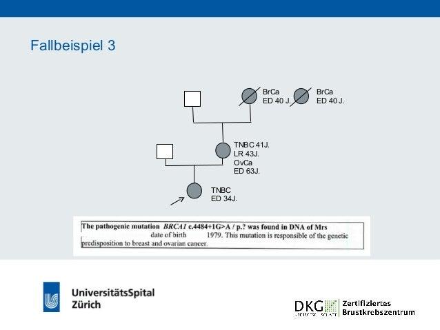 Take home message • Identifikation von Risikofamilien durch Erfassen von Eigen- und Familienanamnese • Genetische Beratung...
