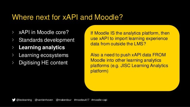 Moodle and xAPI: The story so far