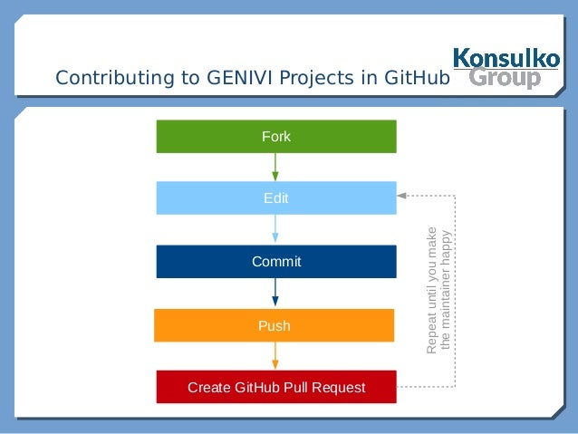 Contributing to Automotive Grade Linux (AGL) and GENIVI