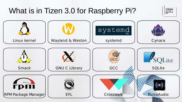 Rapid IoT Prototyping with Tizen on Raspberry Pi
