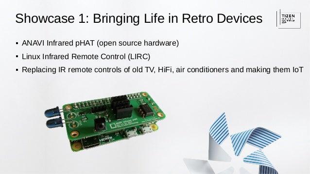 Rapid IoT Prototyping with Tizen on Raspberry Pi