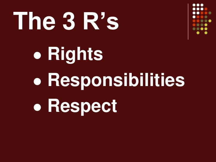 Responsibilities respect rights Rights and