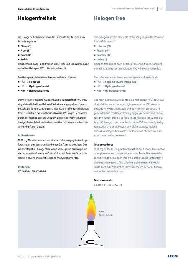 Tolle Strombelastbarkeit Von Kupferdraht Bilder - Die Besten ...