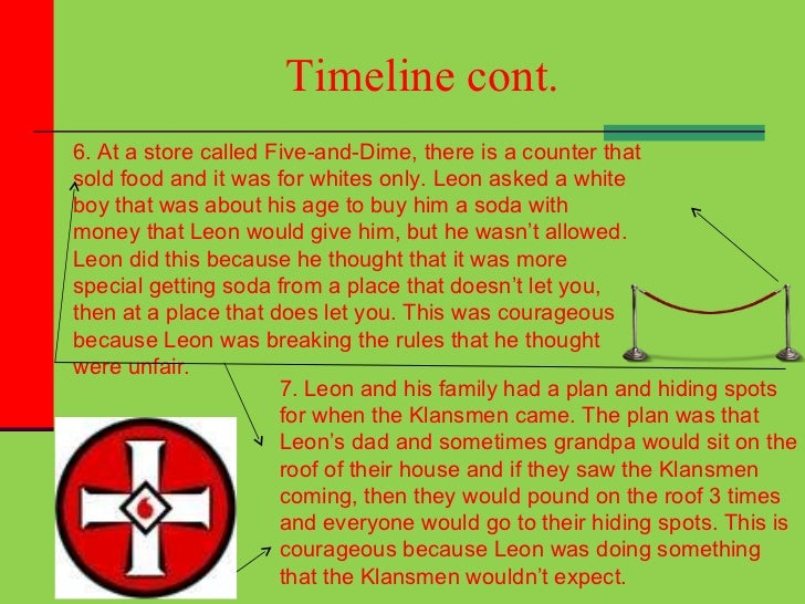 leon s story Novel unit plan by sonam maxime francis introduction the author leon walter tillage 1 he was not an athlete, a famous jazz singer nor a politician.