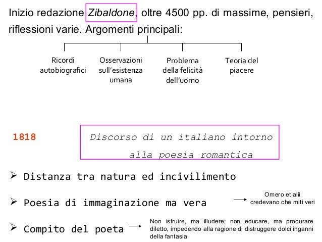1818 Discorso di un italiano intorno alla poesia romantica  Distanza tra natura ed incivilimento  Poesia di immaginazion...