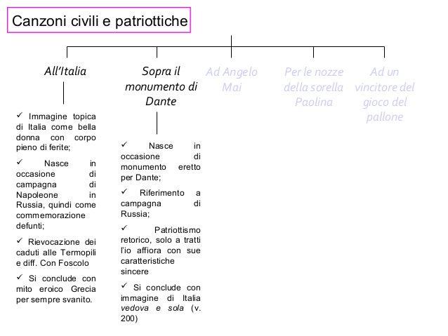 Canzoni civili e patriottiche All'Italia Sopra il monumento di Dante Ad Angelo Mai Per le nozze della sorella Paolina Ad u...