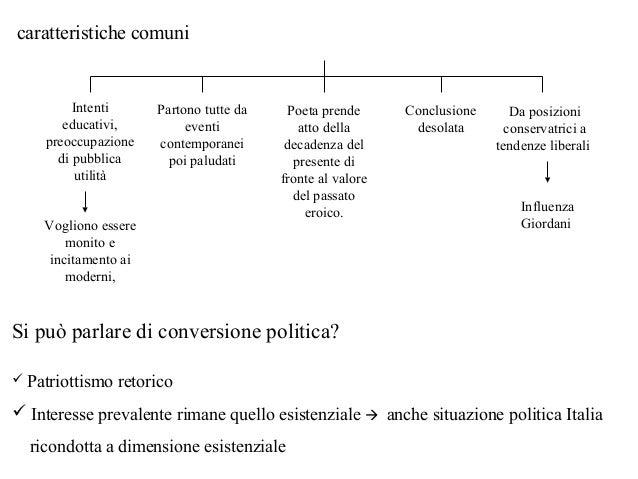 Si può parlare di conversione politica?  Patriottismo retorico  Interesse prevalente rimane quello esistenziale  anche ...