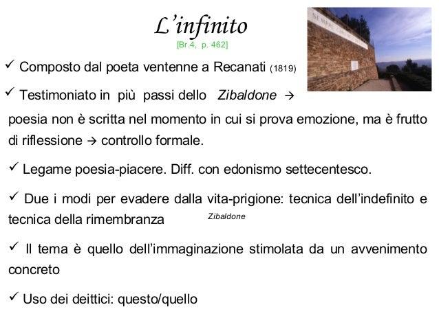 L'infinito  Composto dal poeta ventenne a Recanati (1819)  Testimoniato in più passi dello Zibaldone  poesia non è scri...