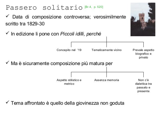 Passero solitario  Data di composizione controversa; verosimilmente scritto tra 1829-30  In edizione li pone con Piccoli...