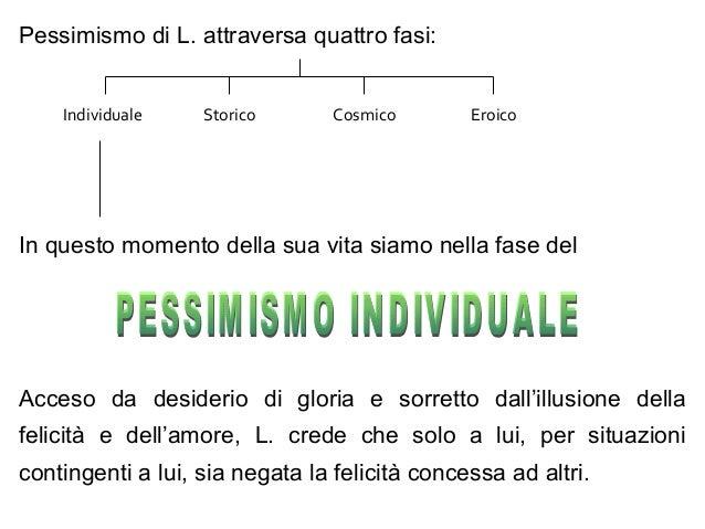 Pessimismo di L. attraversa quattro fasi: Individuale Storico Cosmico Eroico In questo momento della sua vita siamo nella ...