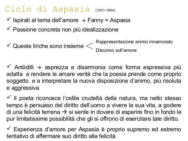 Ciclo di Aspasia (1831-1834)  Ispirati al tema dell'amore  Fanny = Aspasia  Passione concreta non più idealizzazione  ...
