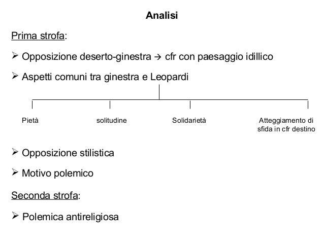 Analisi Prima strofa:  Opposizione deserto-ginestra  cfr con paesaggio idillico  Aspetti comuni tra ginestra e Leopardi...