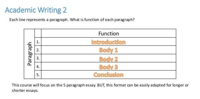 academic essay format brief essay format extended essay  academic academic essay format