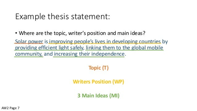Introductory paragraph with thesis statement