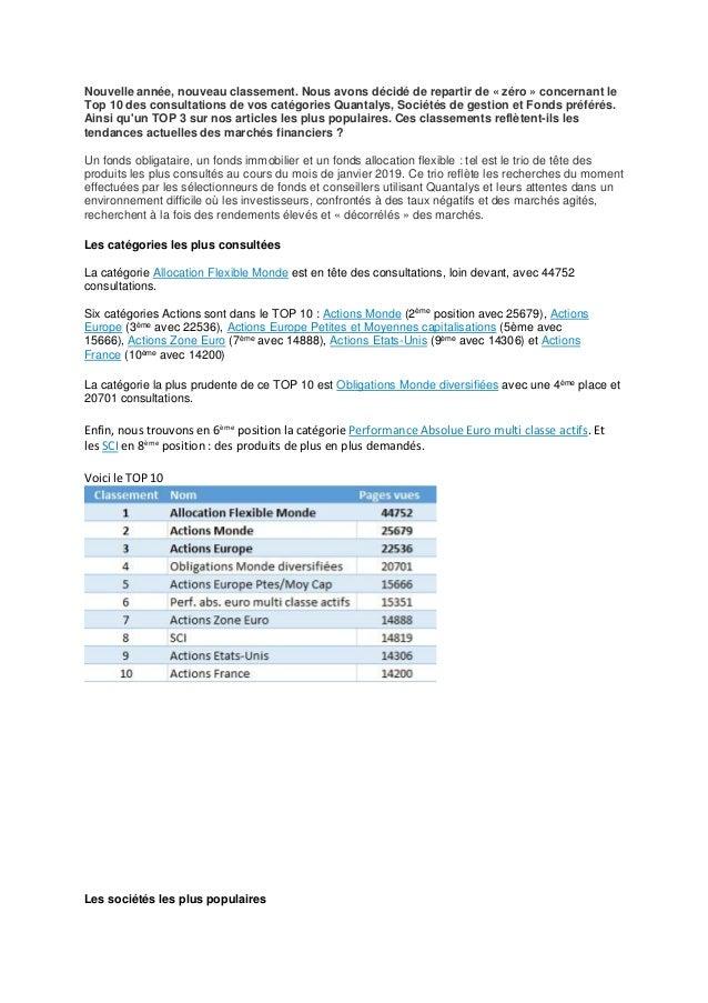 Nouvelle année, nouveau classement. Nous avons décidé de repartir de « zéro » concernant le Top 10 des consultations de vo...