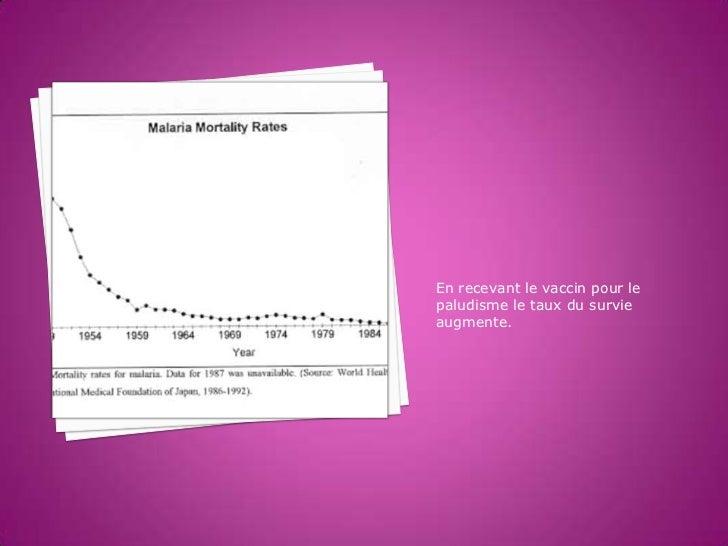 En recevant le vaccin pour lepaludisme le taux du survieaugmente.