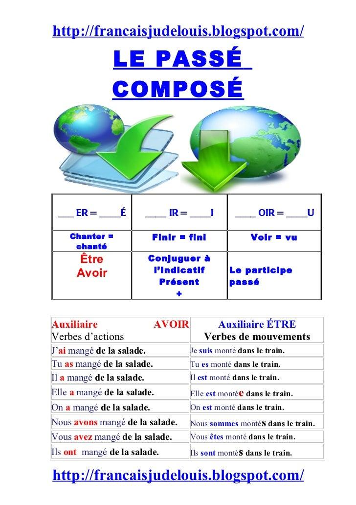 http://francaisjudelouis.blogspot.com/               LE PASSÉ               COMPOSÉ ___ ER = ____É        ____ IR = ____I ...
