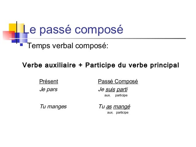 Le passé composé  Temps verbal composé: Verbe auxiliaire + Participe du verbe principal Présent Passé Composé Je pars Je ...