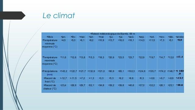 Le climat ●Relevé météorologique de Biarritz, 69 m ● Mois ● jan. ● fév. ● mar. ● avr. ● mai ● jui. ● jui. ● aoû. ● sep. ● ...