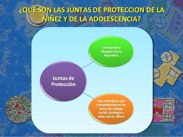 ¿QUÉ SON LAS JUNTAS DE PROTECCION DE LA¿QUÉ SON LAS JUNTAS DE PROTECCION DE LA NIÑEZ Y DE LA ADOLESCENCIA?NIÑEZ Y DE LA AD...