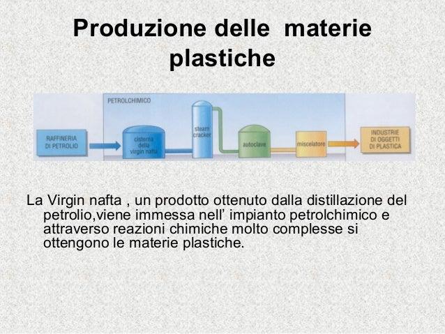 Produzione delle materieplasticheLa Virgin nafta , un prodotto ottenuto dalla distillazione delpetrolio,viene immessa nell...