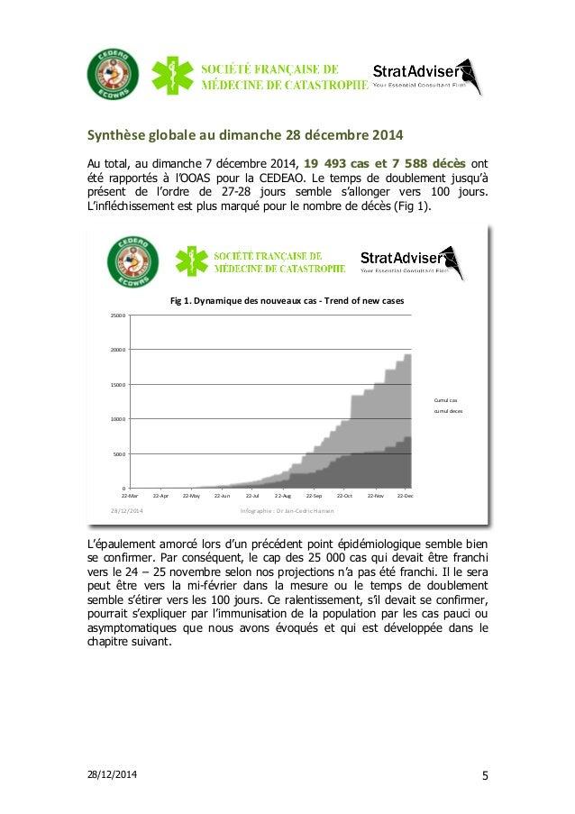 28/12/2014 5 Synthèse  globale  au  dimanche  28  décembre  2014   Au total, au dimanche 7 décembre 2014, 19...