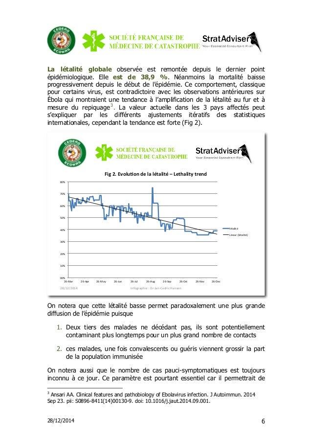 28/12/2014 6 La létalité globale observée est remontée depuis le dernier point épidémiologique. Elle est de 38,9 %. Néanmo...