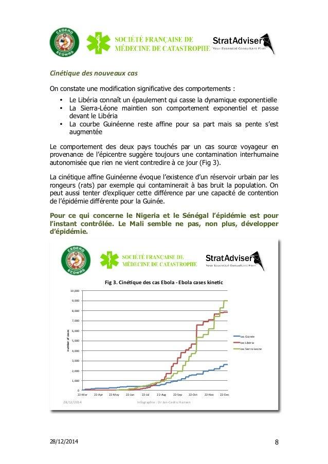 28/12/2014 8 Cinétique  des  nouveaux  cas   On constate une modification significative des comportements : • Le L...