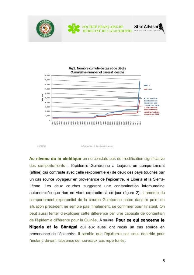 10,000  9,000  8,000  7,000  6,000  5,000  4,000  3,000  2,000  1,000  26/09/14 Infographie : Dr Jan-Cedric Hansen  4 774 ...