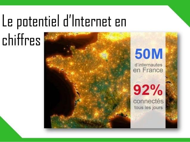 Le potentiel d'Internet enchiffres